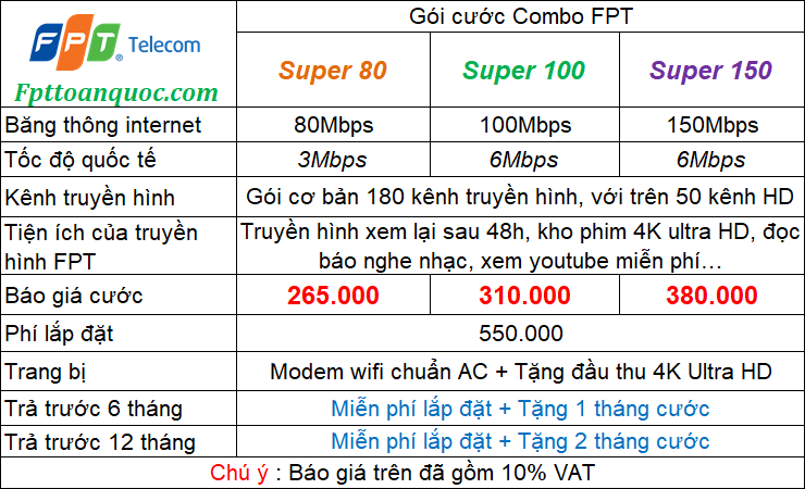 lắp mạng combo FPT CC Golden Westlake